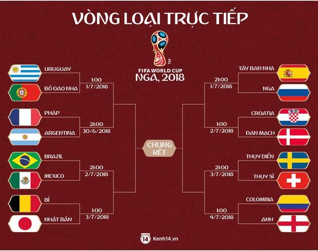 Xác định xong 16 đội tuyển giành vé vào vòng 1/8 World Cup 2018 - Ảnh 5.