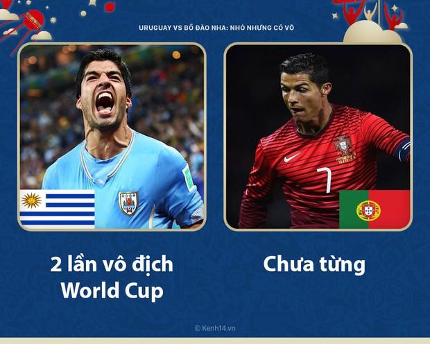 Uruguay vs Bồ Đào Nha: Khi 2 chiến binh nhỏ nhưng có võ của châu lục giao đấu - Ảnh 6.