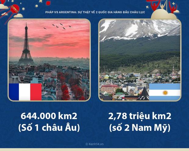 Pháp vs Argentina: những sự thực ít người biết về 2 quốc gia tầm cỡ hàng đầu châu lục - Ảnh 1.
