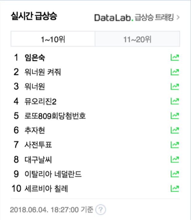 Wanna One lên top Naver vì ra lò MV comeback nóng hổi: Chiêu đãi bữa tiệc toàn trai đẹp, vũ đạo nóng bỏng - Ảnh 11.