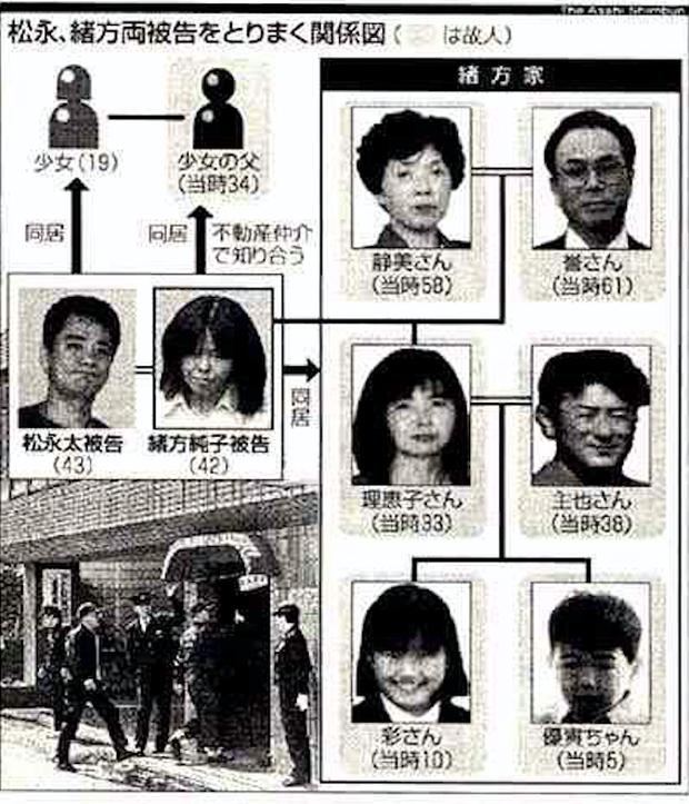 """Vụ án """"tẩy não"""" kinh động Nhật Bản: Dụ dỗ người tình lừa đảo, tiếp tay giết người rồi khiến cả gia đình tàn sát lẫn nhau dã man - Ảnh 5."""