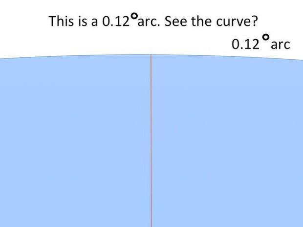 Bằng cách cực kì khéo léo, anh chàng này đã chứng minh rằng Trái Đất không phải là hình phẳng - Ảnh 13.