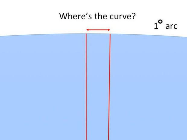 Bằng cách cực kì khéo léo, anh chàng này đã chứng minh rằng Trái Đất không phải là hình phẳng - Ảnh 12.