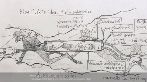 Đội bóng Thái Lan mắc kẹt trong hang đã nhận được tàu ngầm mini của Elon Musk, sẵn sàng tác chiến giải cứu - Ảnh 3.