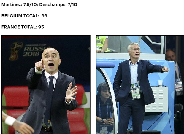 Bán kết World Cup Pháp - Bỉ: So sánh tương quan lực lượng 2 đội - Ảnh 12.