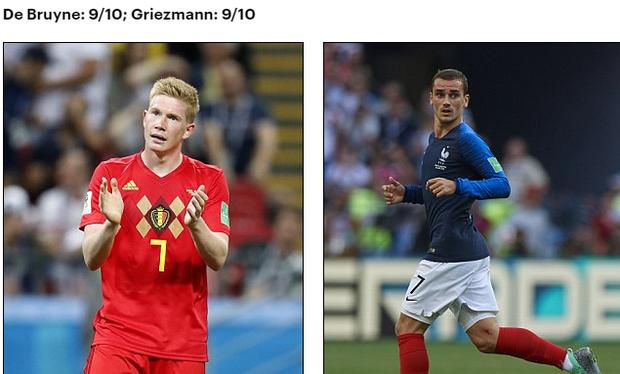 Bán kết World Cup Pháp - Bỉ: So sánh tương quan lực lượng 2 đội - Ảnh 8.