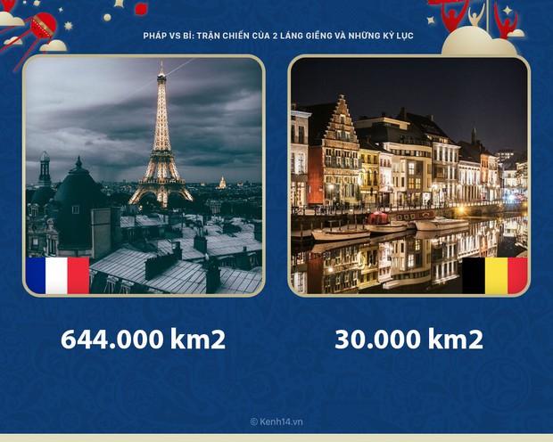 Pháp vs Bỉ: Trận chiến bên lề vòng Bán kết World Cup 2018 - Ảnh 1.