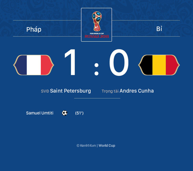 Niềm vui vỡ òa, Pháp hạ gục Bỉ để hiên ngang tiến vào chung kết World Cup 2018 - Ảnh 1.