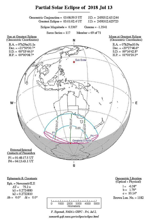 Lần đầu tiên sau 44 năm Siêu trăng và Nhật thực cùng hạ phàm đúng thứ 6 ngày 13, tuy nhiên... - Ảnh 2.