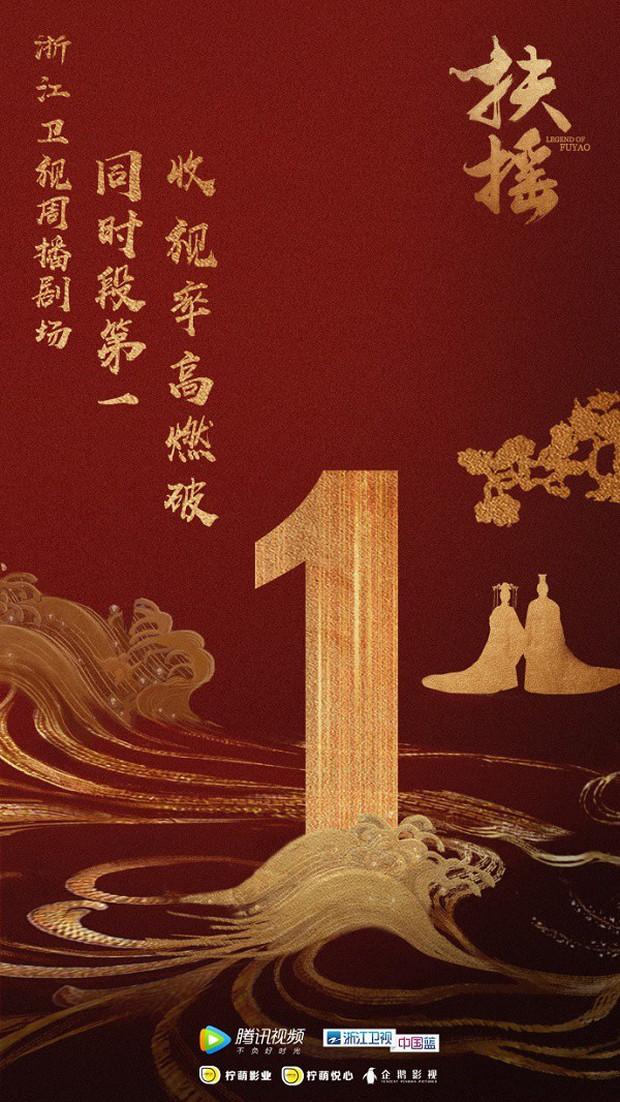 """Trầy trật gần 40 tập, """"Phù Dao"""" Dương Mịch mãi mới chạm mốc 1%, ngửi khói phim của Địch Lệ Nhiệt Ba!  - Ảnh 1."""
