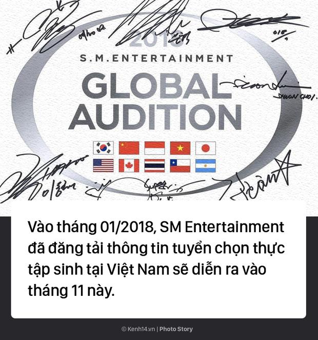 Chuẩn bị thật tốt những điều sau để có cơ hội trở thành thần tượng Kpop đầu tiên mang quốc tịch Việt Nam - Ảnh 1.