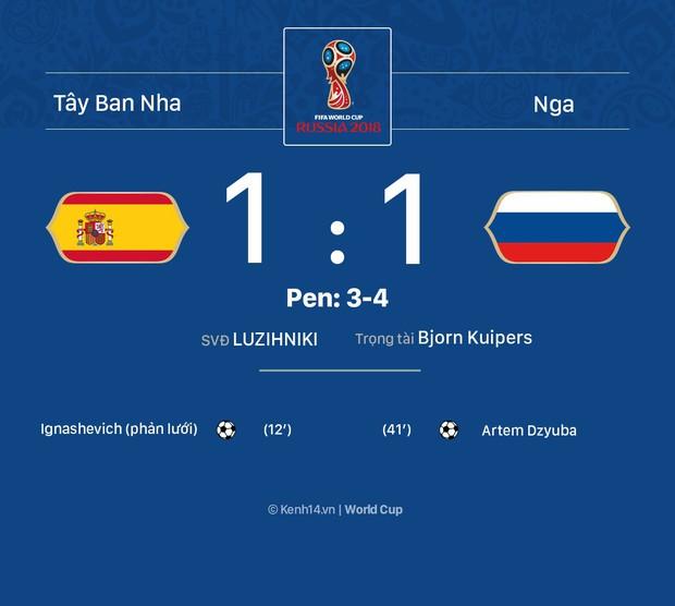 Chủ nhà Nga loại Tây Ban Nha khỏi World Cup 2018 sau loạt sút penalty cân não 1