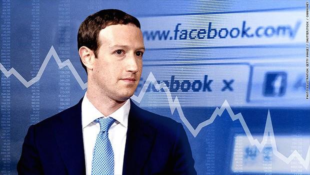Buổi họp ác mộng của Mark Zuckerberg: Tài sản cá nhân bốc hơi 17 tỷ USD, giá trị Facebook tụt giảm 148 tỷ USD - Ảnh 1.