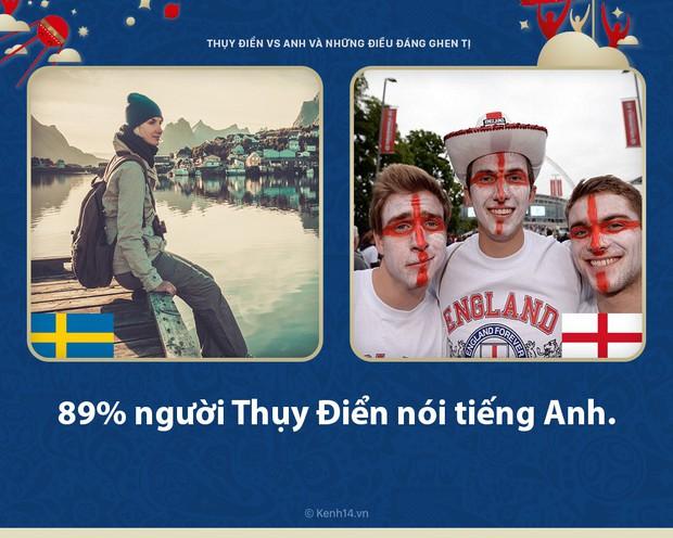 Thụy Điển vs Anh: Dù thắng hay thua thì sư tử Anh vẫn phải ghen tỵ với Thụy Điển vì những điều này - Ảnh 5.