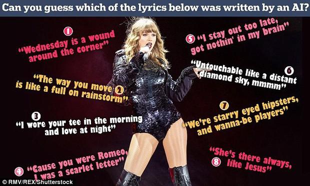 Taylor Swift bị máy móc đạo phong cách viết nhạc: Rất khá, nhưng vẫn chưa đủ đẳng cấp! - Ảnh 1.