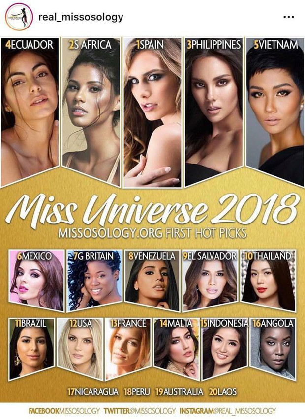 Missosology công bố BXH đầu tiên của HHHV 2018: HHen Niê lọt Top 5, người đẹp chuyển giới Tây Ban Nha giành vương miện - Ảnh 1.