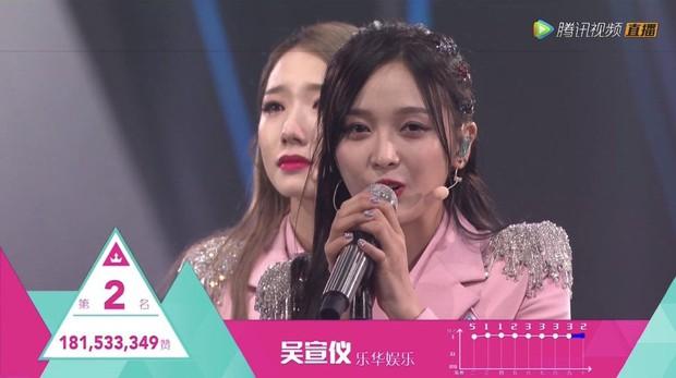 Toàn cảnh vụ lùm xùm đi để trở về của 2 cô gái dẫn đầu nhóm nữ chiến thắng Produce 101 Trung Quốc - Ảnh 3.