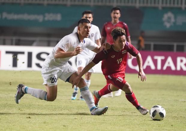 Thái Lan lại thua, nếu không bị loại sẽ gặp Olympic Việt Nam ở vòng knock-out - Ảnh 1.