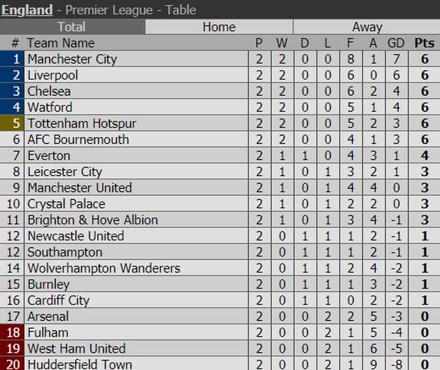 Liverpool nhọc nhằn đánh bại Crystal Palace - Ảnh 18.