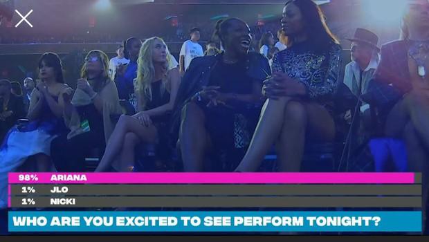Kết quả khảo sát nghệ sĩ được trông chờ nhất VMAs: Ariana áp đảo 98%, Nicki 1% - Ảnh 1.