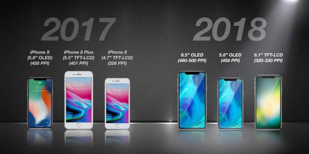Mặc kệ iPhone 2018 mới toanh sắp ra mắt, 3 lý do này bảo chọn iPhone X (2017) mới là thông minh - Ảnh 2.
