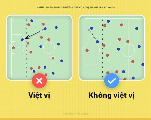 5 nhầm lẫn phổ biến của chị em khi xem bóng đá - đọc ngay để cổ vũ Olympic Việt Nam một cách tự tin hơn - Ảnh 5.