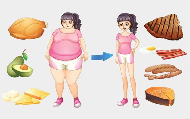 Giảm cân: Những sai lầm ảnh hưởng đến sức khỏe mà nhiều người vẫn tin - Ảnh 1.