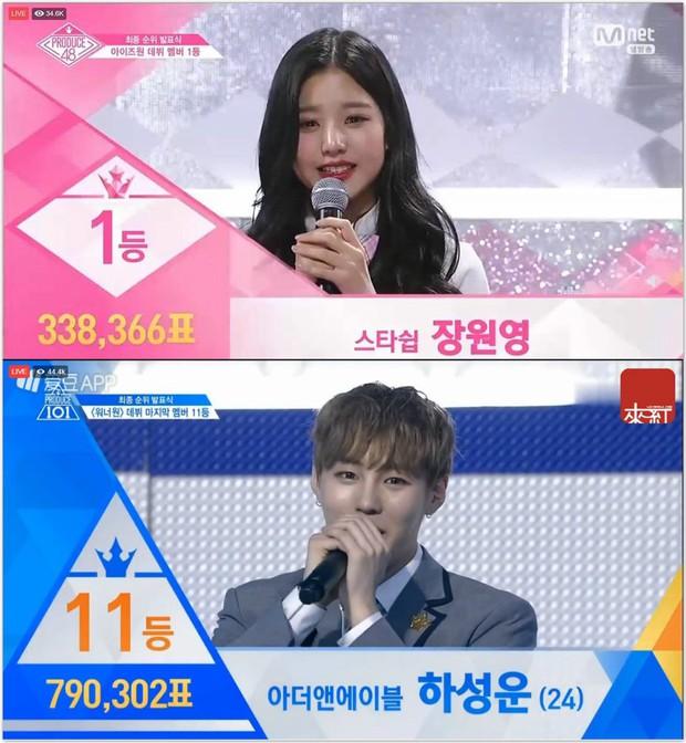 Quán quân Produce 48 phải nhân gần 5 lần số phiếu mới bằng Center Quốc dân Kang Daniel - Ảnh 3.
