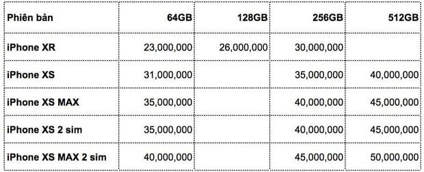 Giá iPhone Xs Max bản cao cấp nhất ở Việt Nam: 50 triệu đồng  - Ảnh 2.