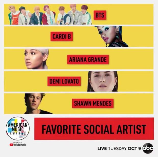 BTS được đề cử tại lễ trao giải âm nhạc đình đám của Mĩ nhưng fan lại cực kì bất mãn vì lí do này - Ảnh 1.