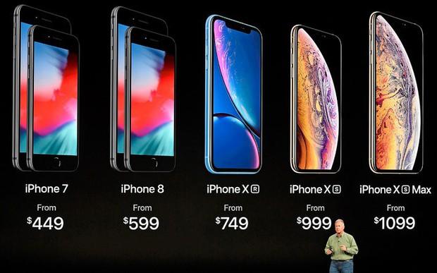 Ngã ngửa vì giá iPhone XS/XS Max khi nhập sang nước khác, có nơi gần chạm 2000 USD - Ảnh 1.