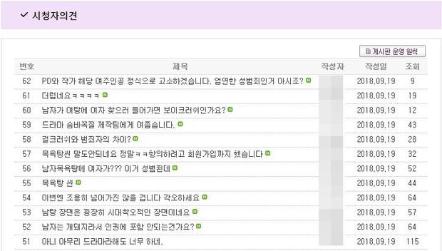 Đưa cảnh tắm công cộng của nam giới lên truyền hình, phim Hàn bị chỉ trích vì lí do không ngờ - Ảnh 4.