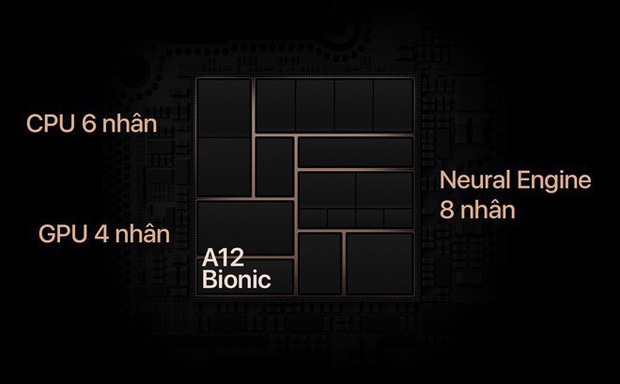 iPhone XS sang xịn đến thế, nhưng đây là 4 lý do vì sao nên chọn iPhone 7/8 thì hơn - Ảnh 3.
