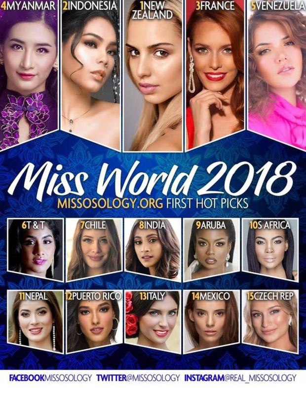Hoa hậu Tiểu Vy vắng mặt trong bảng dự đoán Top 25 thí sinh Miss World do Missosology bình chọn  - Ảnh 1.