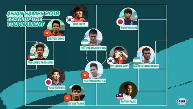 Olympic Việt Nam có nhiều cầu thủ nhất vào đội hình tiêu biểu ASIAD 2018 - Ảnh 1.