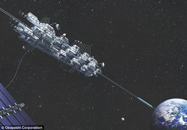 Kế hoạch thử nghiệm thang máy một bước lên vũ trụ - khoa học Nhật Bản chứng minh mọi chuyện đều có thể xảy ra - Ảnh 4.