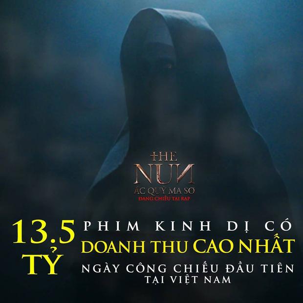 Chỉ sau 1 ngày công chiếu, chị Valak phá ngay kỷ lục phòng vé Việt Nam - Ảnh 1.