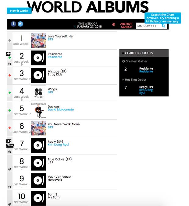 Top 10 Billboard mà album Vol 9 của Mỹ Tâm là hạng mục như thế nào, khác gì so với các BXH thường thấy? - Ảnh 1.