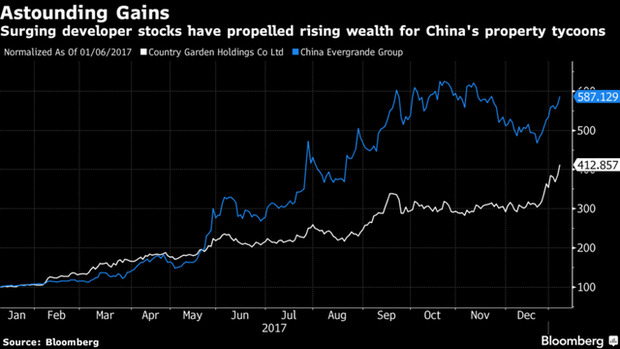 Kiếm 2 tỷ USD trong 4 ngày, nữ doanh nhân 36 tuổi trở thành người giàu thứ 5 Trung Quốc, ngồi cùng mâm với Jack Ma - Ảnh 2.