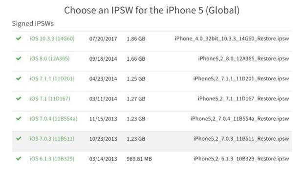 Apple cho phép hạ cấp phiên bản iOS trên các thiết bị cũ, nhưng chớ vội vui mừng làm theo - Ảnh 1.