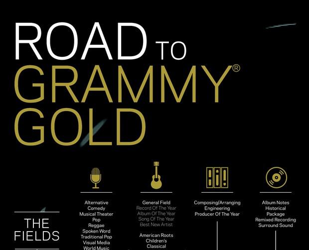 Grammy và hành trình đến với kèn vàng của người nghệ sỹ - Ảnh 1.
