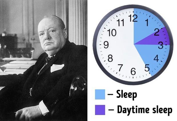 5 công thức để bạn ngủ ít mà vẫn luôn đủ giấc, tràn đầy năng lượng - Ảnh 3.