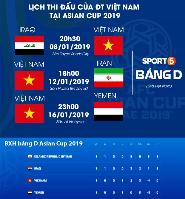 HLV đội tuyển Iran: Việt Nam không phải Yemen, đừng mong chúng tôi thắng đậm - Ảnh 2.