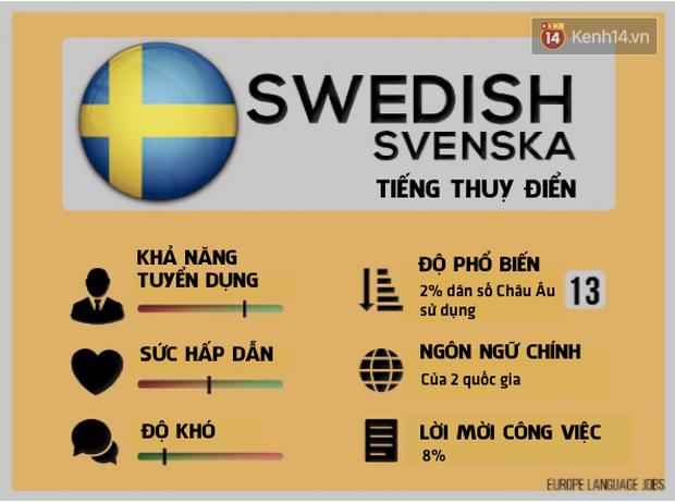 Ngoài Tiếng Anh, đâu là ngôn ngữ bạn nên cân nhắc học để không bị lạc hậu trong những năm tới - Ảnh 8.