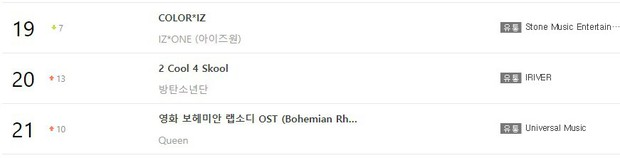 Không có doanh số triệu bản nhưng album debut của BTS lại lập kỷ lục khủng trên BXH vàng này - Ảnh 4.