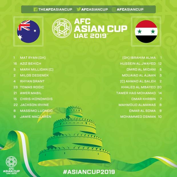 Australia 3-2 Syria: Nhà vô địch thắng nhọc nhằn, mang niềm vui đến cho tuyển Việt Nam - Ảnh 3.