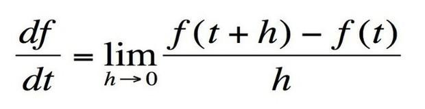 17 phương trình này đã thay đổi cả thế giới, bạn nhớ được bao nhiêu cái? - Ảnh 3.