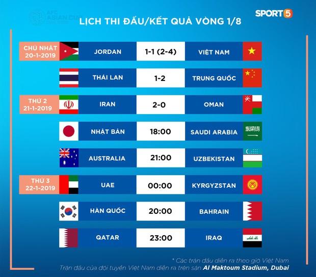 Chuyện kỳ lạ tại Asian Cup 2019: HLV Thái Lan lén lút yểm bùa cầu may nhưng bị người Trung Quốc tỉnh táo hóa giải - Ảnh 3.
