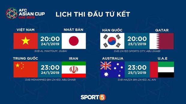 Việt Nam 0-1 Nhật Bản: Nhận bàn thua vì công nghệ VAR, Việt Nam dừng bước tại tứ kết Asian Cup 2019 - Ảnh 4.
