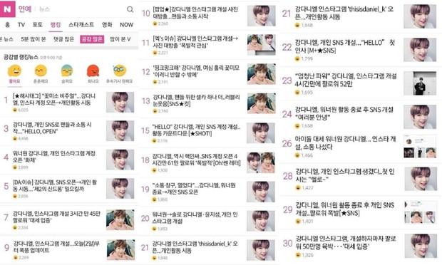 Chưa từng có tiền lệ: Kang Daniel phá vỡ kỷ lục Guinness thế giới, khiến Naver nổ suốt đêm chỉ vì... mở Instagram - Ảnh 5.